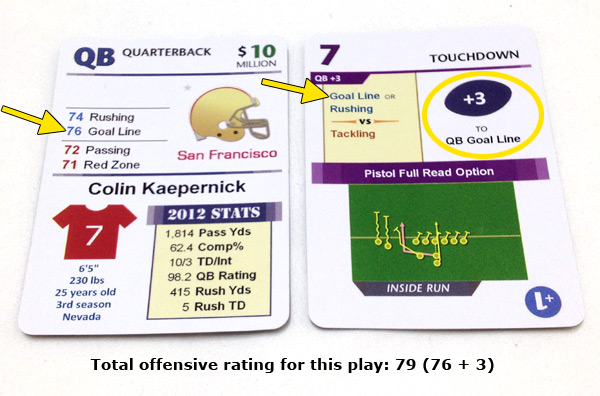 Masters of the Gridiron offense example